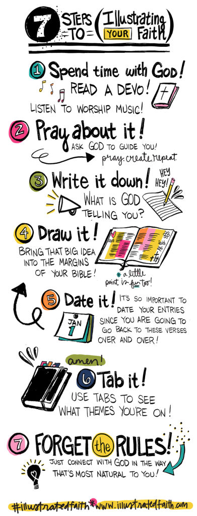 o download the 7 steps to illustrating your faith